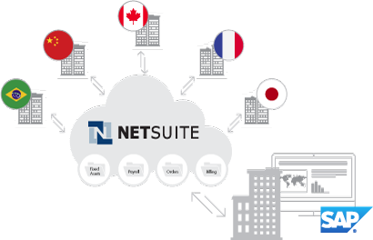 c09-cloud-connectivity-netsuite-analytics