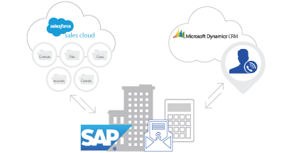 c09-cloud-connectivity-sap-back-office