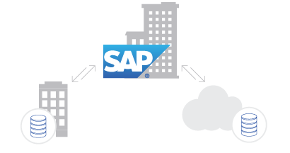 c09-cloud-connectivity-sap-data-warehousing