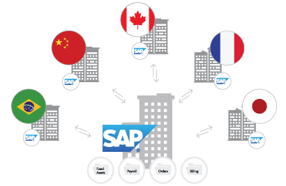 SAP Connector: Free 30-Day Trial | Informatica
