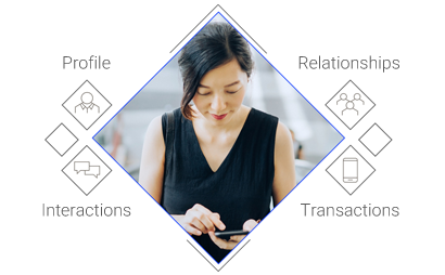 Understand and engage your customers more effectively with MDM - Customer 360 | Informatica