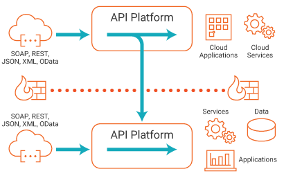 c09-products-api_platform