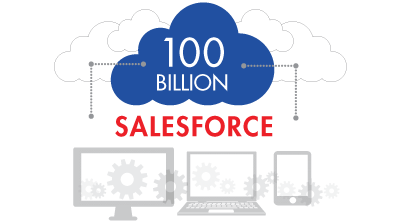 c09-solutions-cloud-100billion