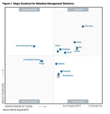 metadata-management-magic-quadrant-2017