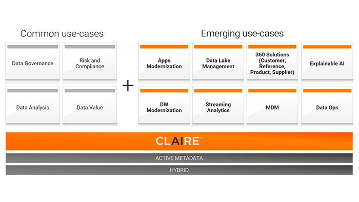 metadata-management-use-case