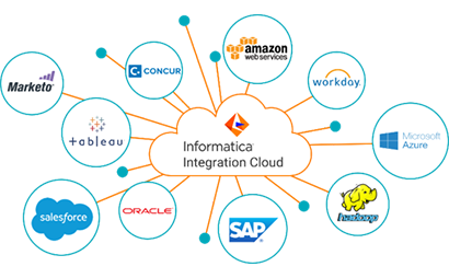 c09-informatica-integration-cloud