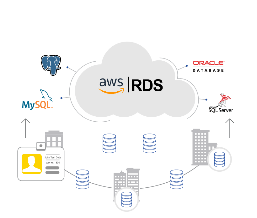c09-cloud-connectivity-amazon-RDS